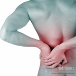 Rheumatic Pain (Arthritis Pain)