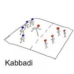A Film based on Kabadi to hit screens