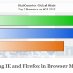 Chrome_marketshare_no1