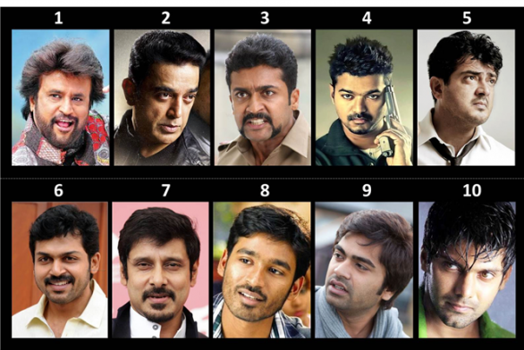 Kollywood Actor a Complete Salary Report 586x392 Tamil Cinema actor & actress Salary report